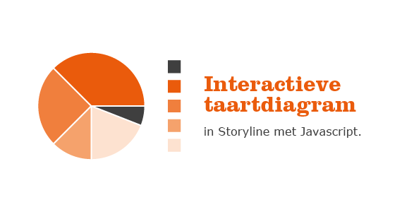 Interactieve diagram in Storyline
